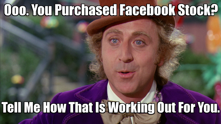 facebook wonka Facebook Stock: Financial Ouch