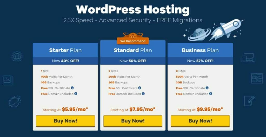 wordpress hosting plans to start a blog